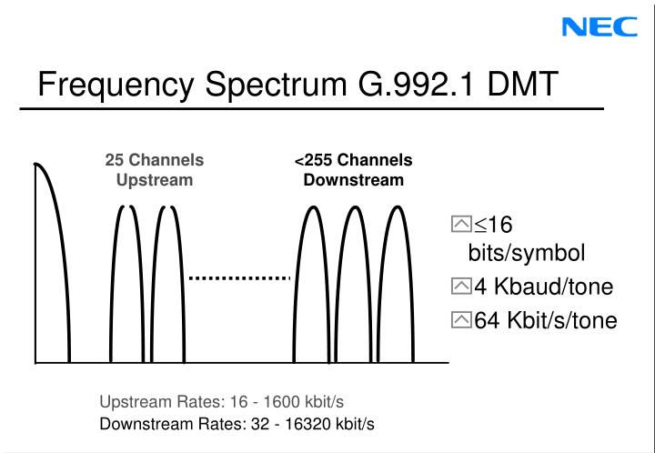 25 Channels Upstream
