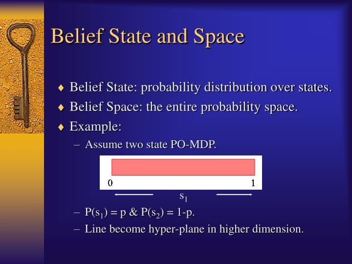 Belief State and Space