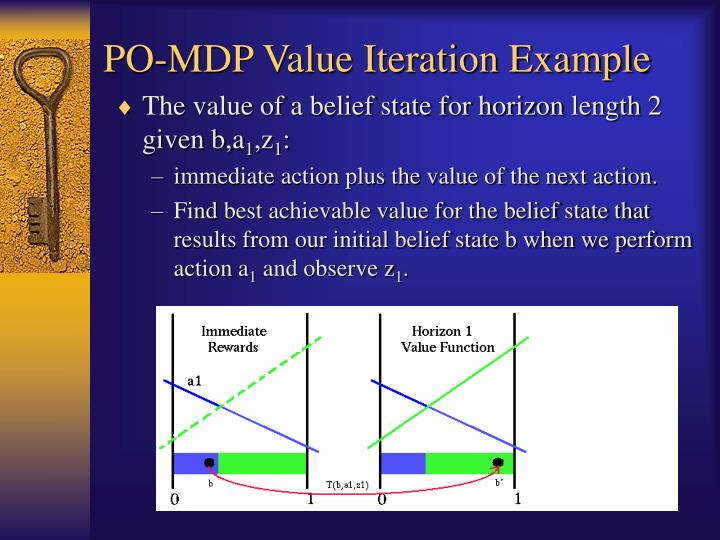 PO-MDP Value Iteration Example