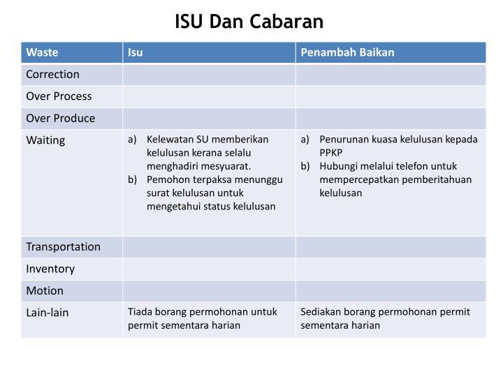 ISU Dan