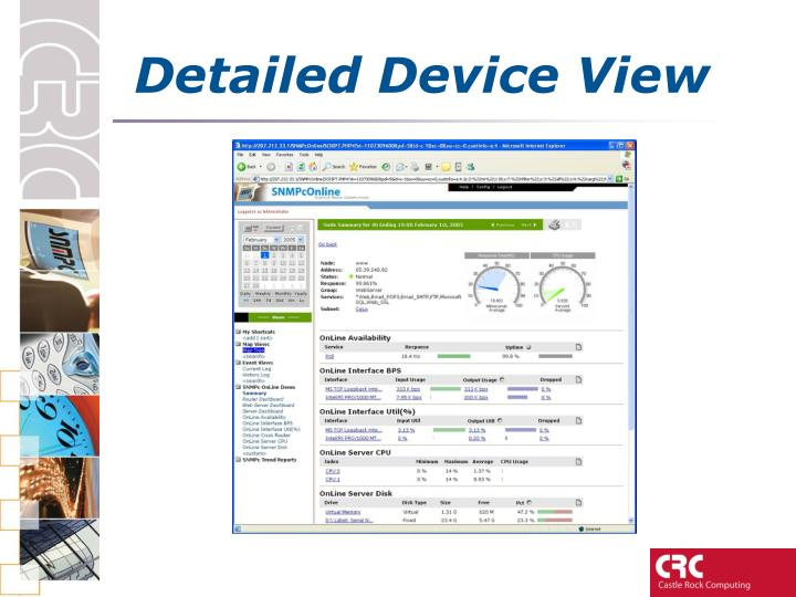 Detailed Device View