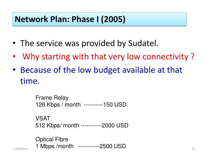 Network Plan: Phase I (2005)