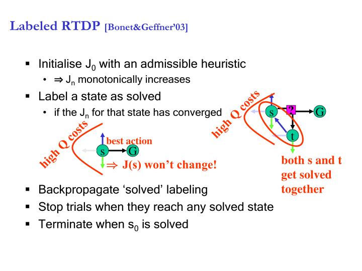 Labeled RTDP