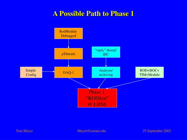 A Possible Path to Phase 1