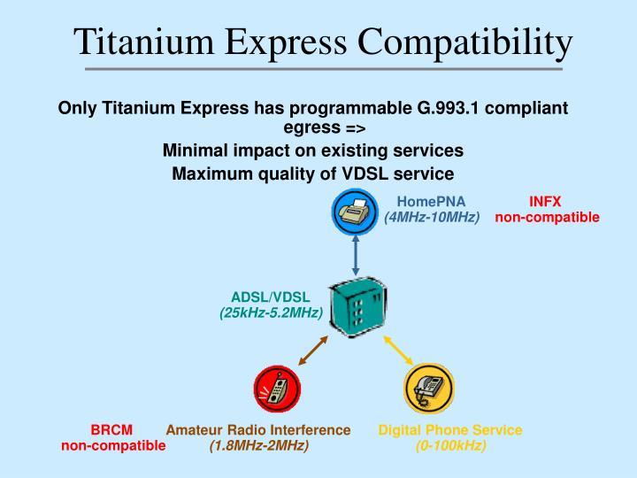 Titanium Express Compatibility