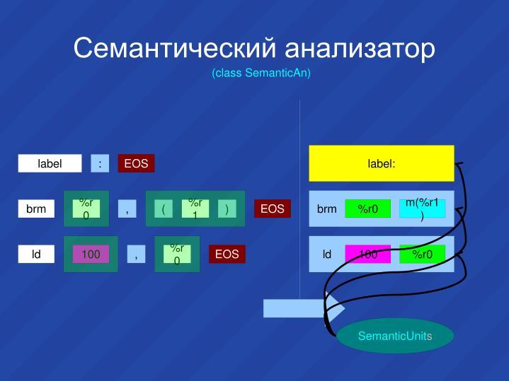 Семантический анализатор