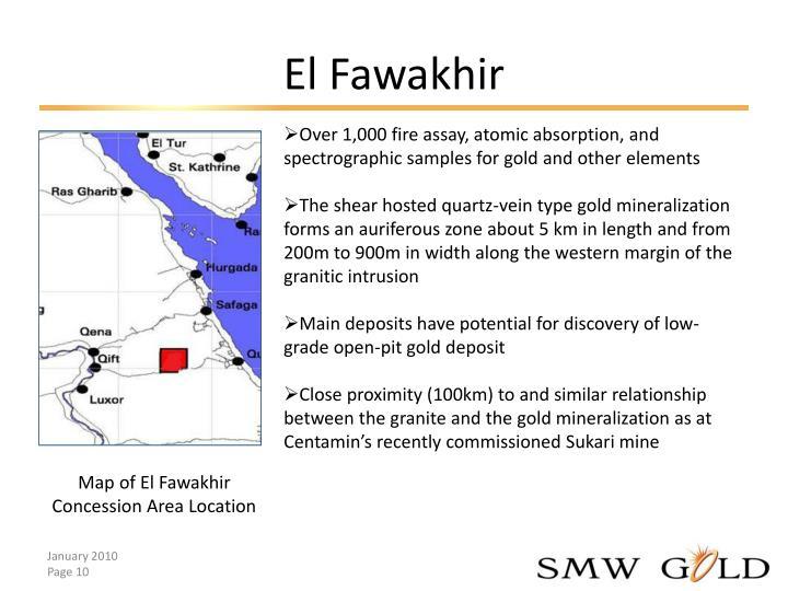 El Fawakhir