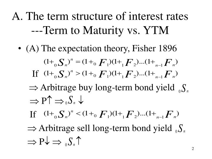 A the term structure of interest rates term to maturity vs ytm
