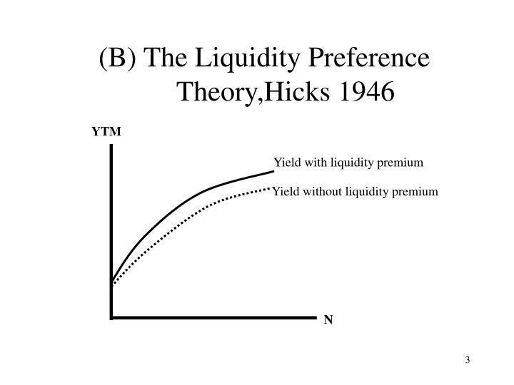 B the liquidity preference theory hicks 1946