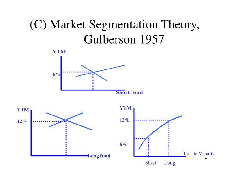 (C) Market Segmentation Theory,
