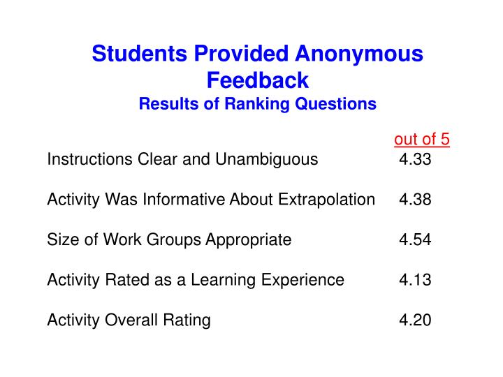 Students Provided Anonymous Feedback