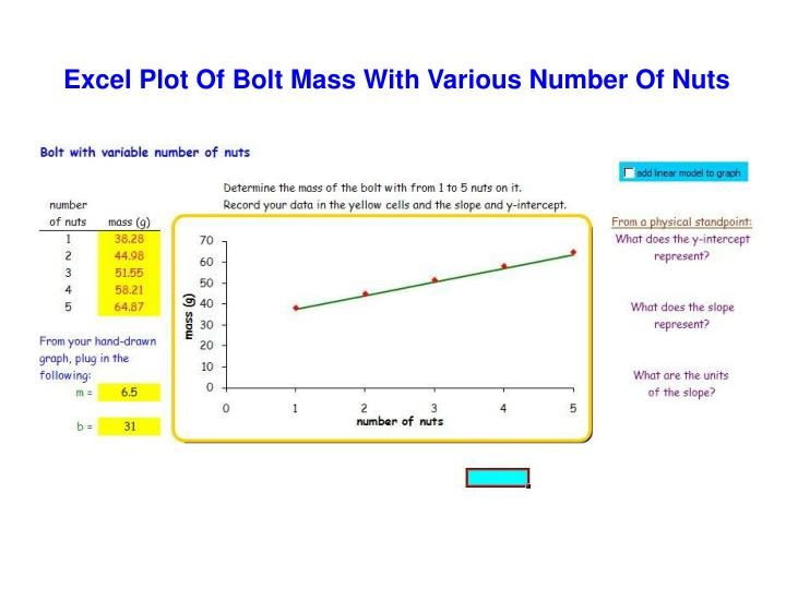 Excel Plot Of Bolt Mass With Various Number Of Nuts