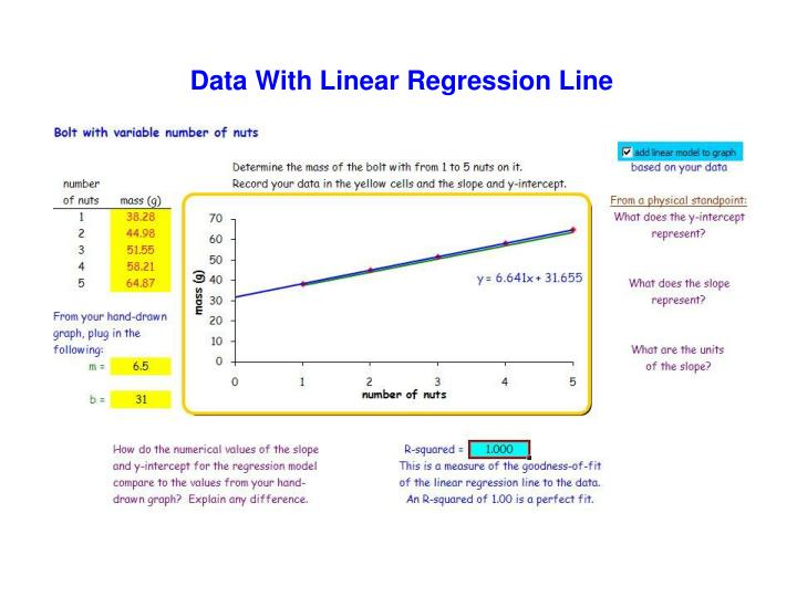 Data With Linear Regression Line