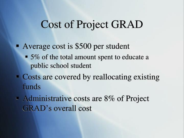 Cost of Project GRAD