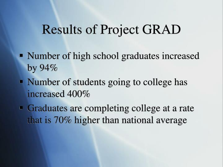 Results of Project GRAD
