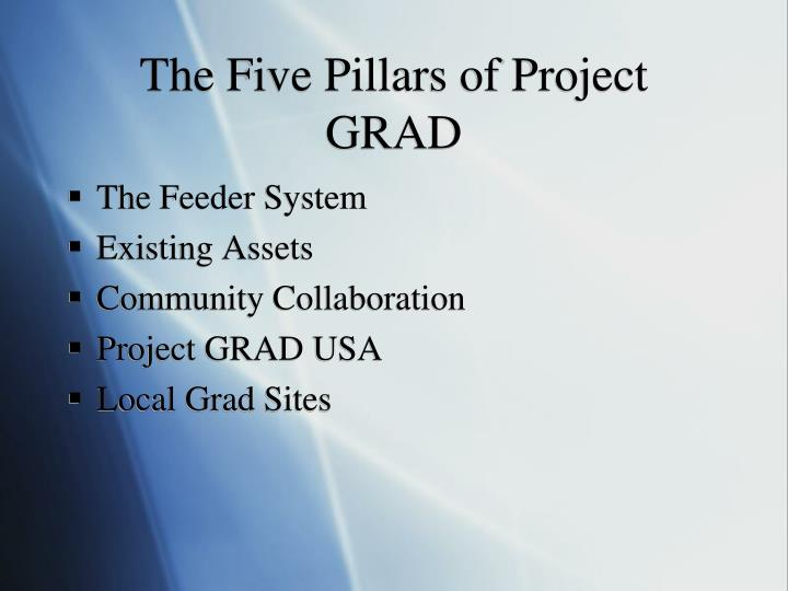 The Five Pillars of Project GRAD