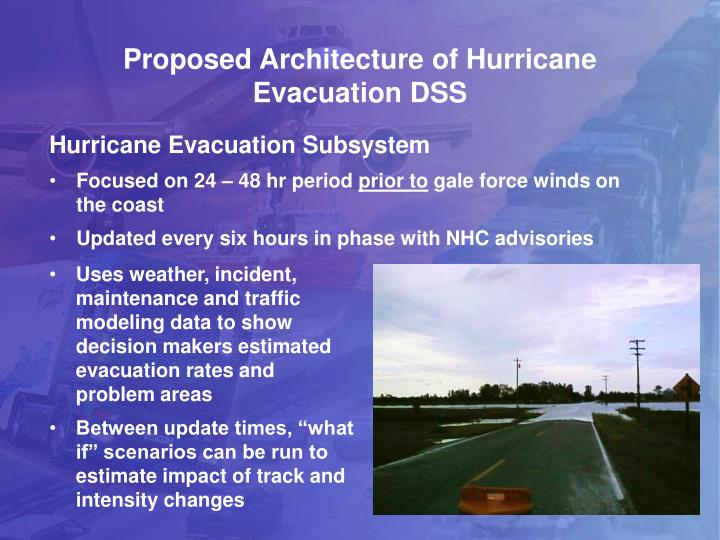 Proposed Architecture of Hurricane Evacuation DSS