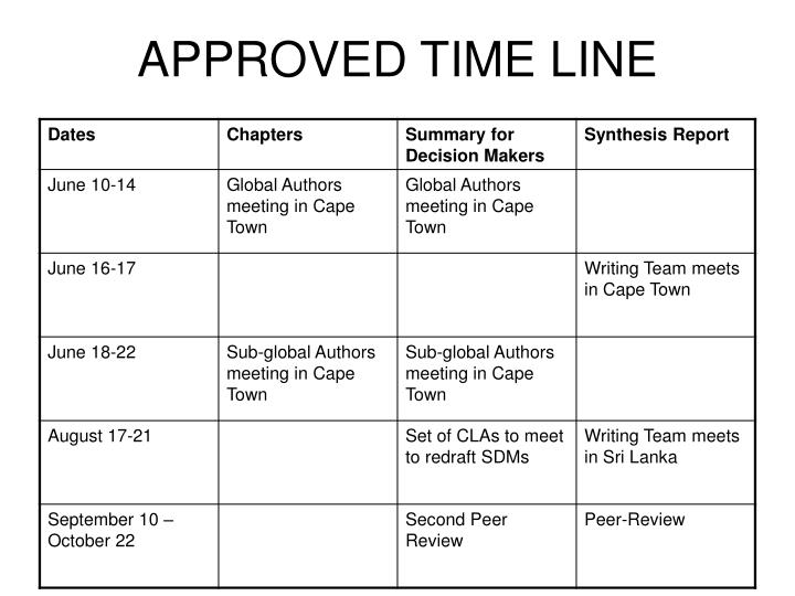 Approved time line