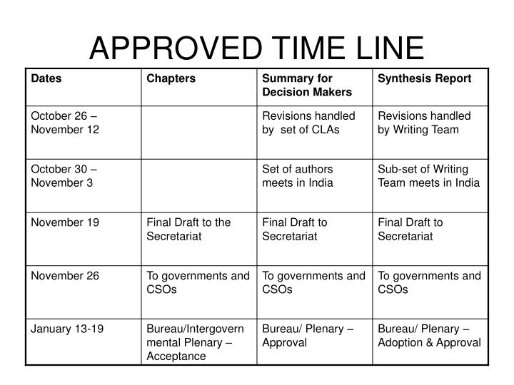 Approved time line1