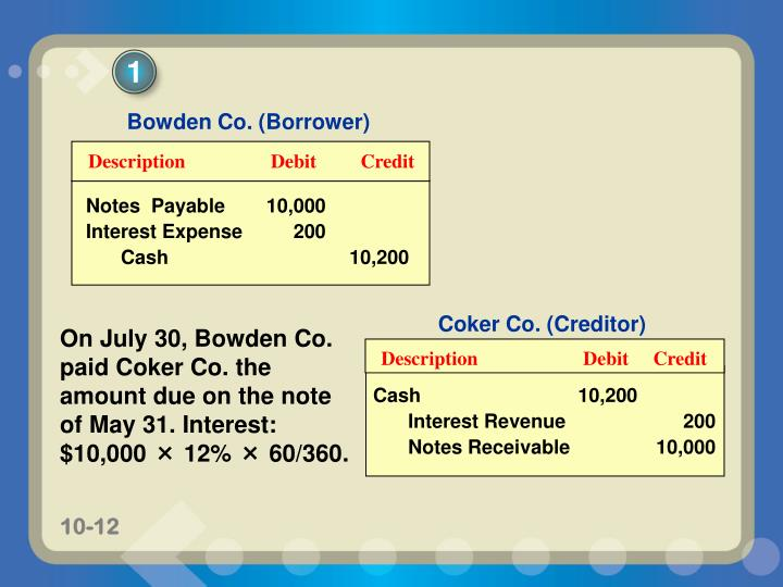 Bowden Co. (Borrower)