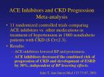 ace inhibitors and ckd progression meta analysis