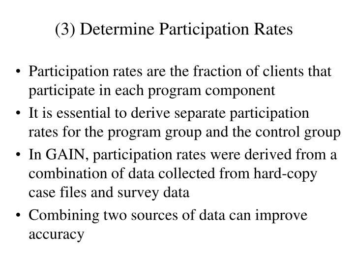 (3) Determine Participation Rates