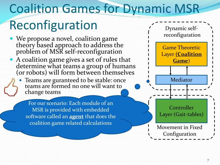 Coalition Games for Dynamic MSR Reconfiguration