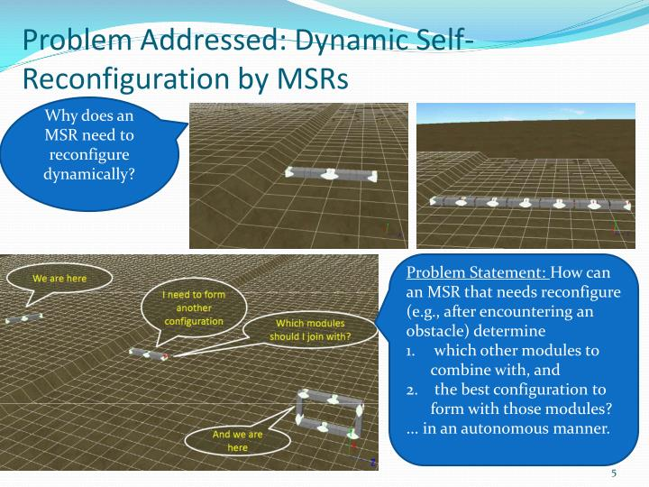 Problem Addressed: Dynamic Self-Reconfiguration by MSRs