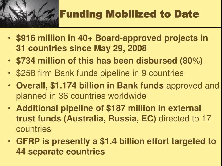 Funding Mobilized to Date
