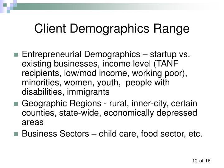 Client Demographics Range