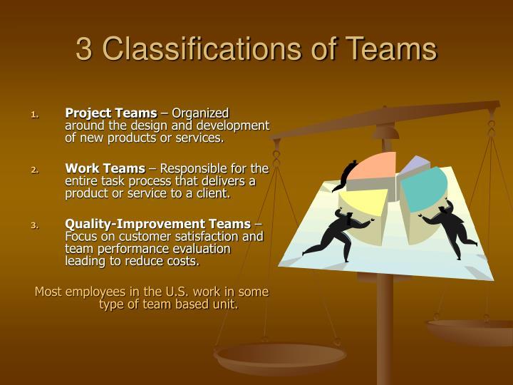 3 Classifications of Teams