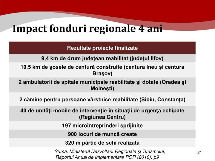 Impact fonduri regionale 4 ani