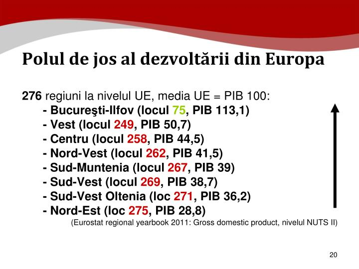 Polul de jos al dezvoltării din Europa