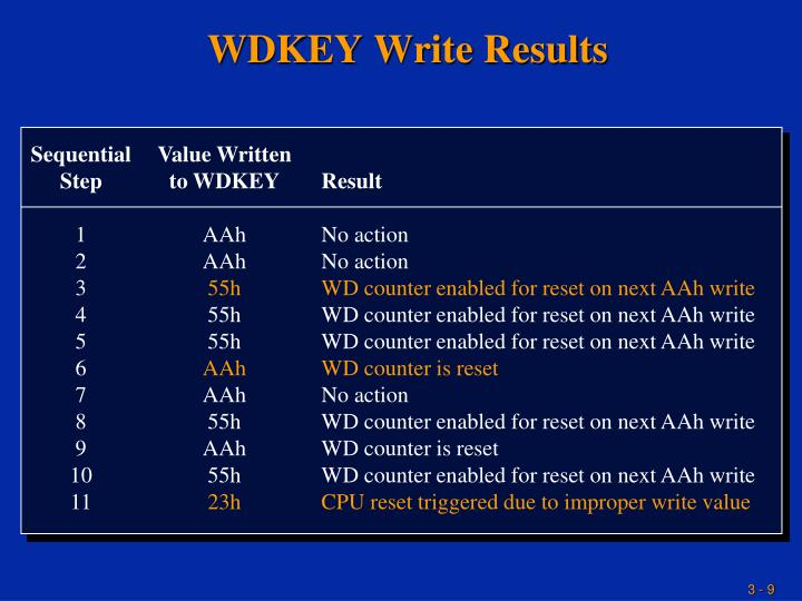 WDKEY Write Results