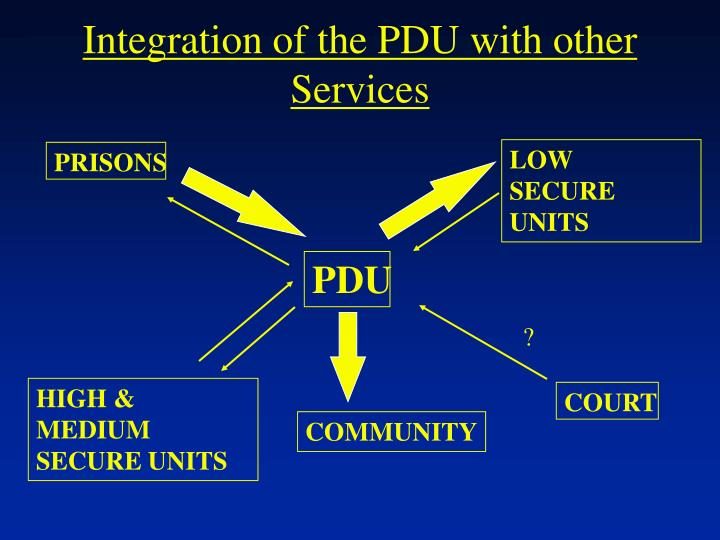 Integration of the pdu with other services