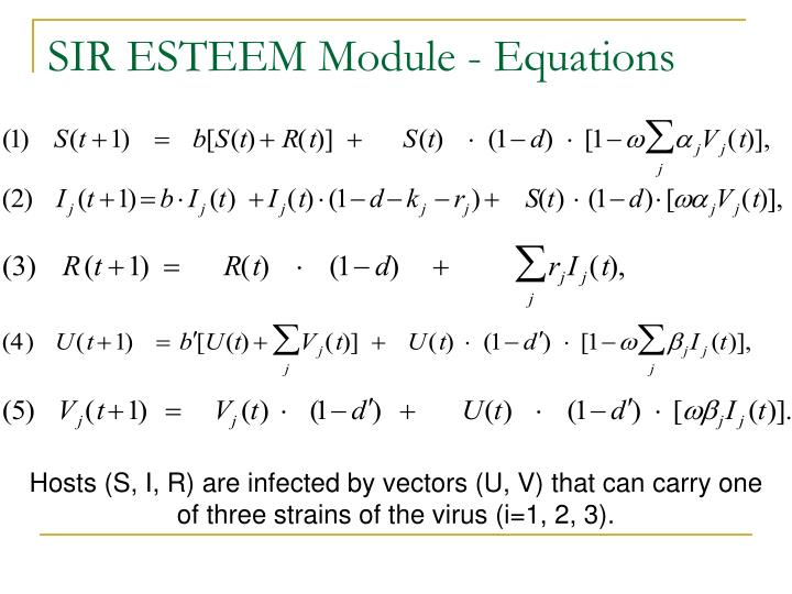 SIR ESTEEM Module - Equations