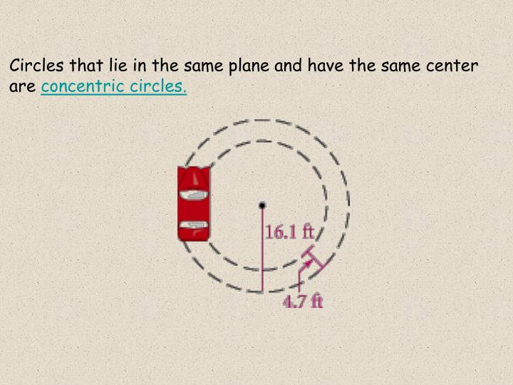 Circles that lie in the same plane and have the same center are
