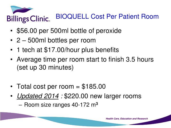 BIOQUELL Cost Per Patient Room