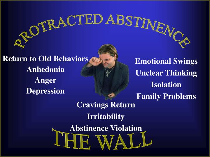 PROTRACTED ABSTINENCE