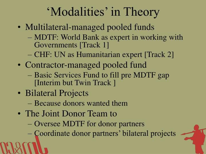 'Modalities' in Theory