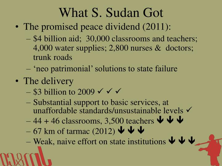 What S. Sudan Got