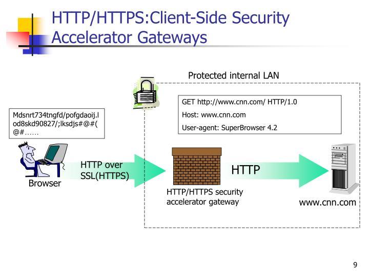 HTTP/HTTPS:Client-Side Security Accelerator Gateways