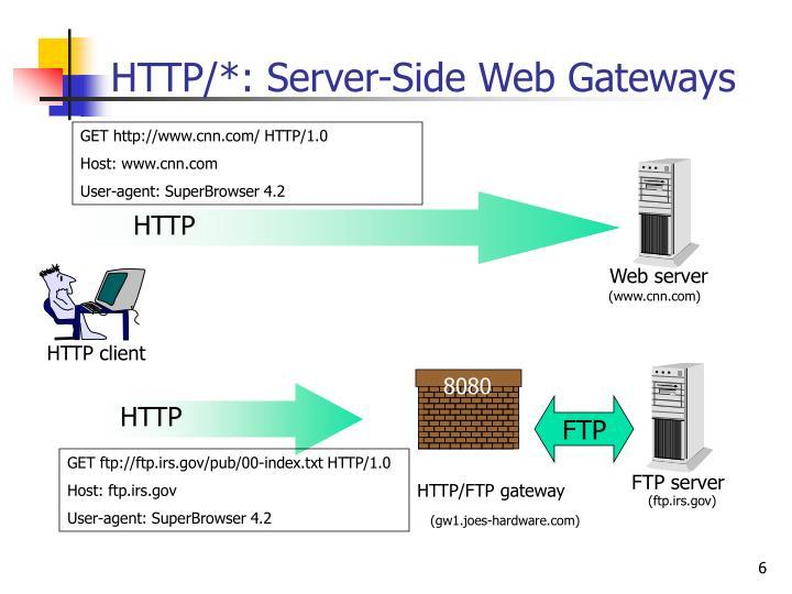 HTTP/*: Server-Side Web Gateways