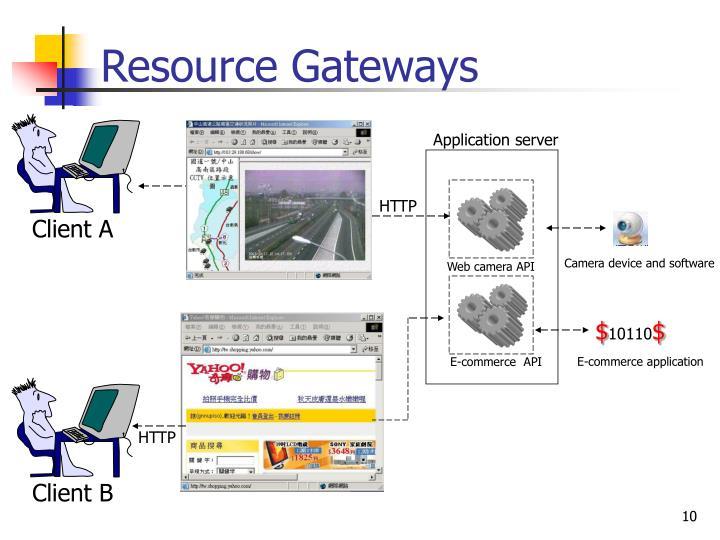 Resource Gateways