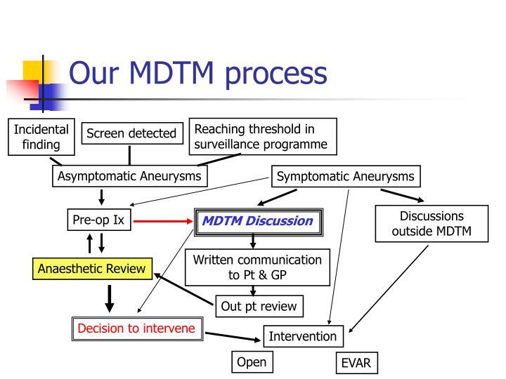Our MDTM process