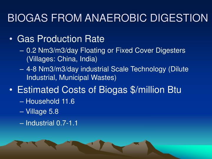 BIOGAS FROM ANAEROBIC DIGESTION