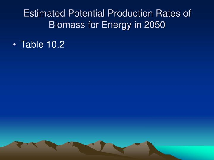 Estimated Potential Production Rates of Biomass for Energy in 2050