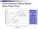 trans shipment alberta based straw power plant