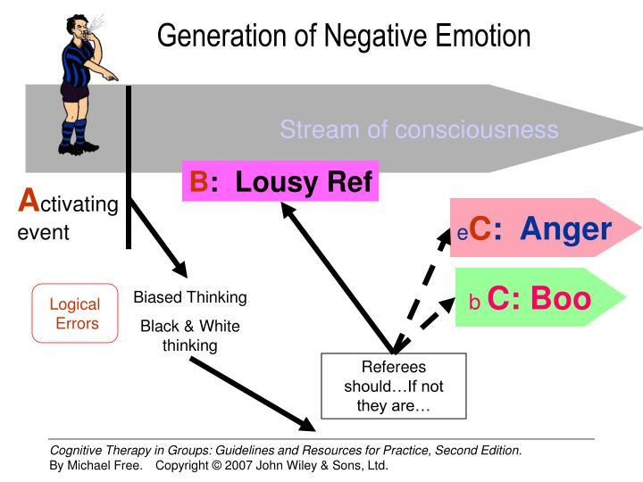 Generation of negative emotion