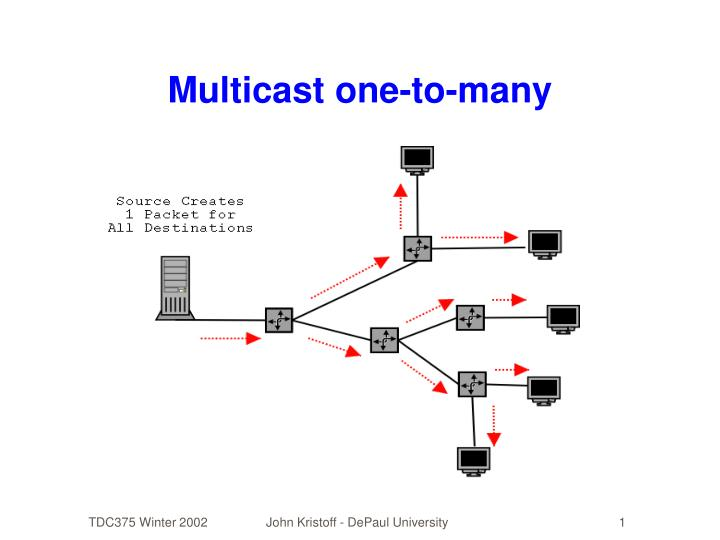 Multicast one-to-many